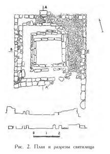 план святилища