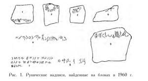 рун надписи